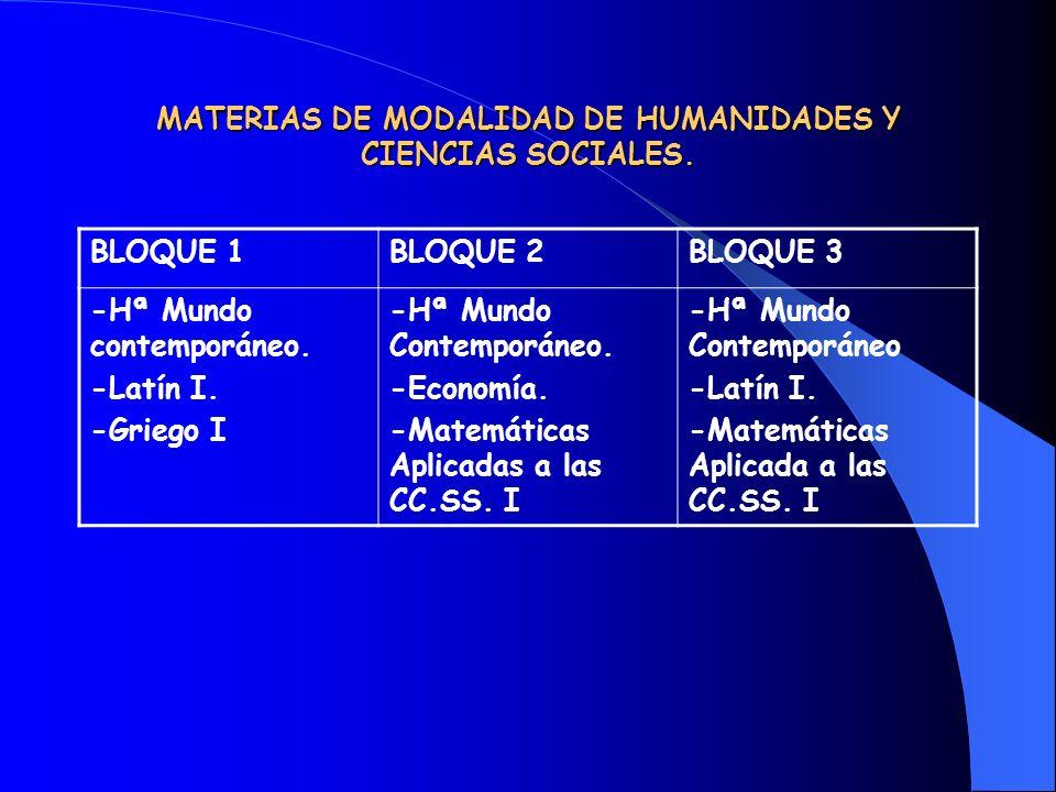 MATERIAS DE MODALIDAD DE HUMANIDADES Y CIENCIAS SOCIALES.