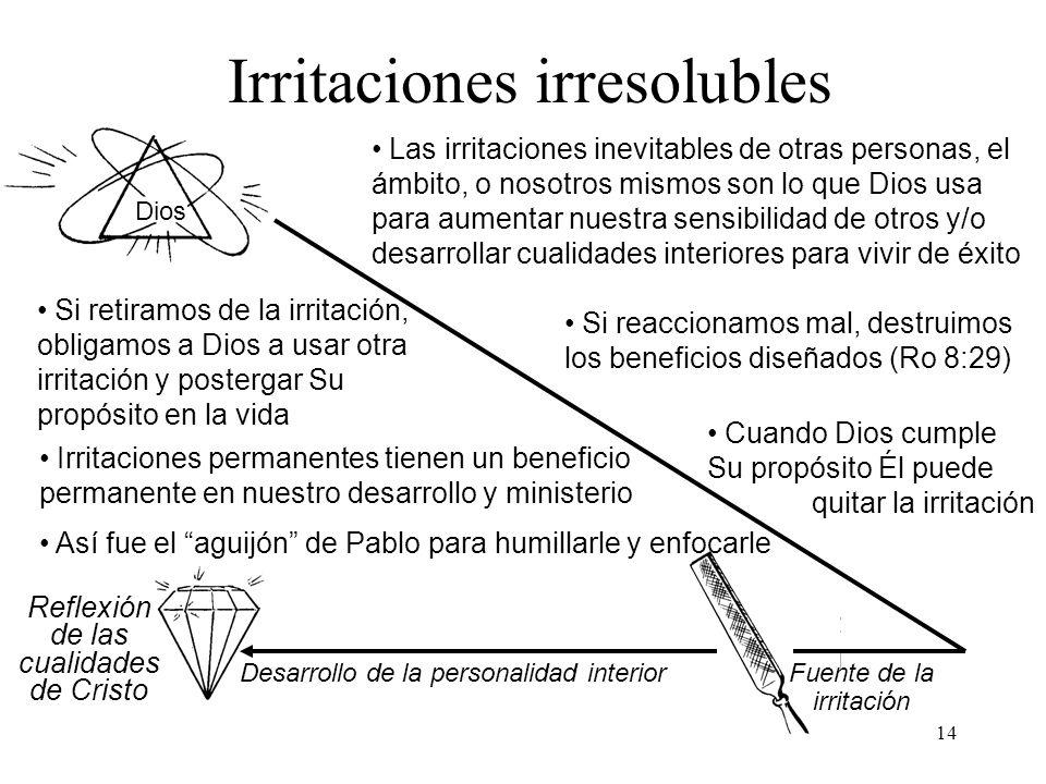 Irritaciones irresolubles