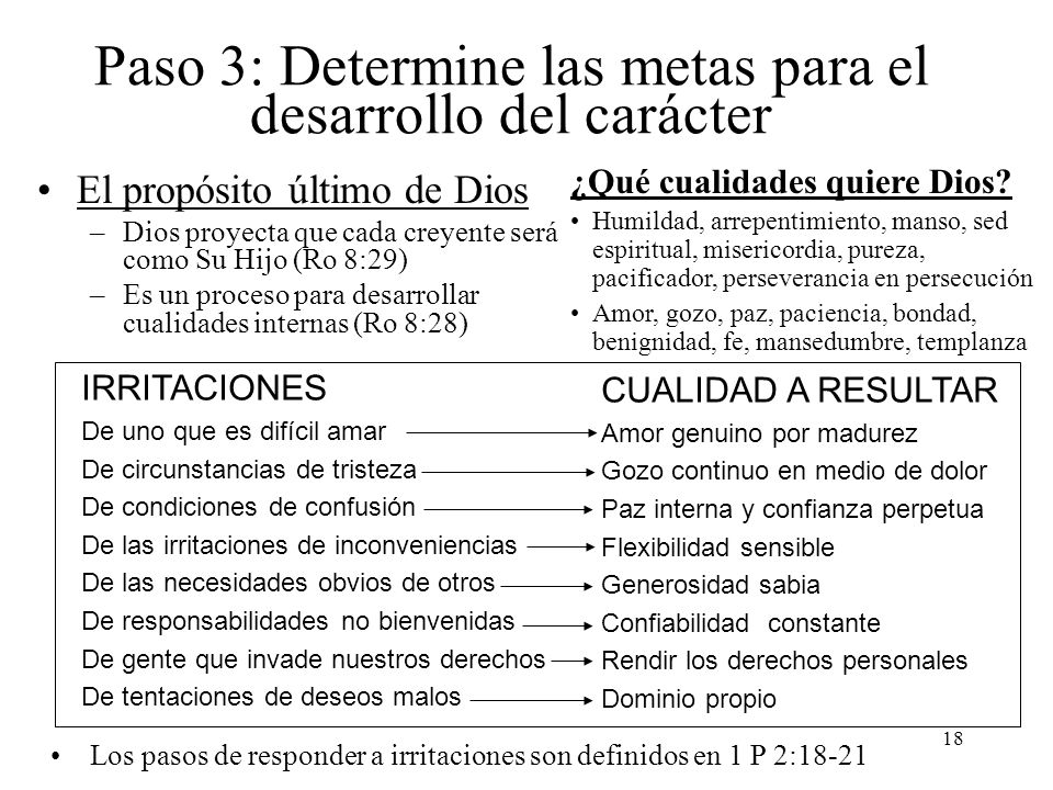 Paso 3: Determine las metas para el desarrollo del carácter
