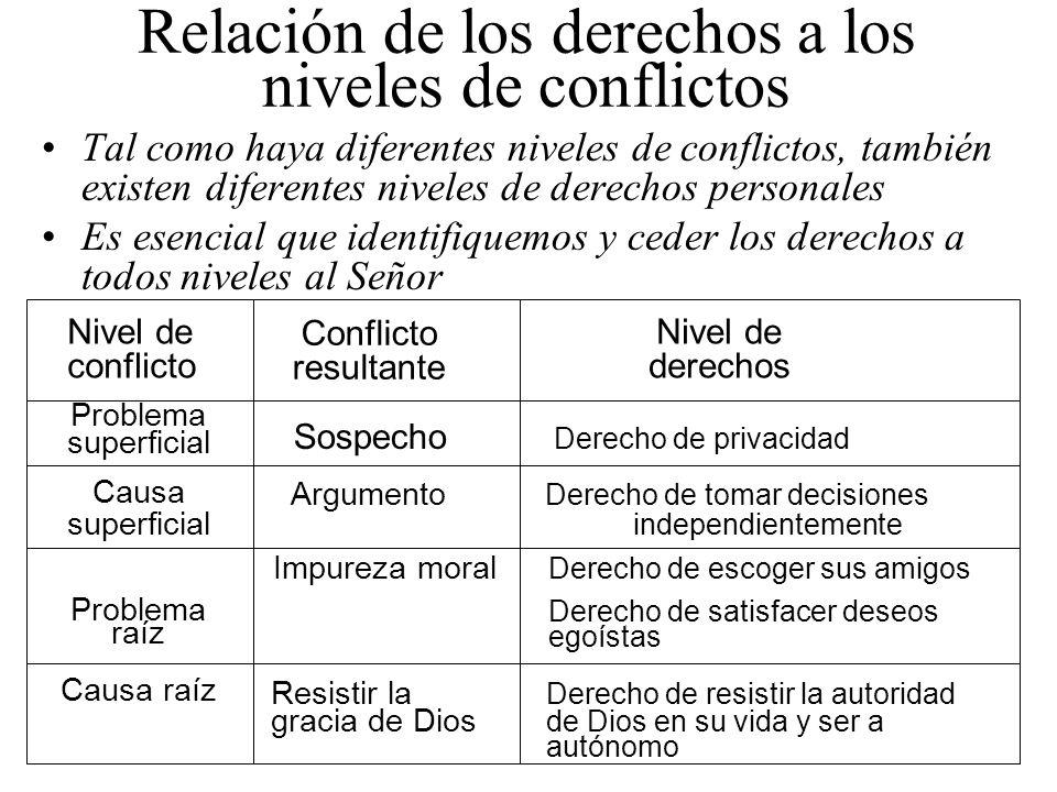 Relación de los derechos a los niveles de conflictos