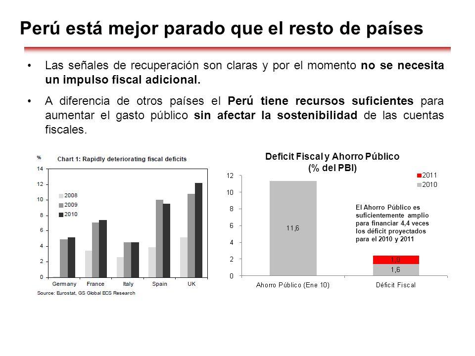 Deficit Fiscal y Ahorro Público