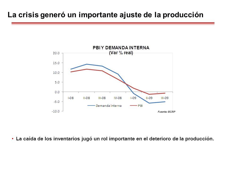 La crisis generó un importante ajuste de la producción