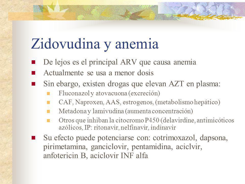 Zidovudina y anemia De lejos es el principal ARV que causa anemia