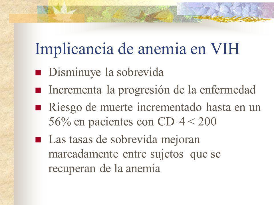 Implicancia de anemia en VIH