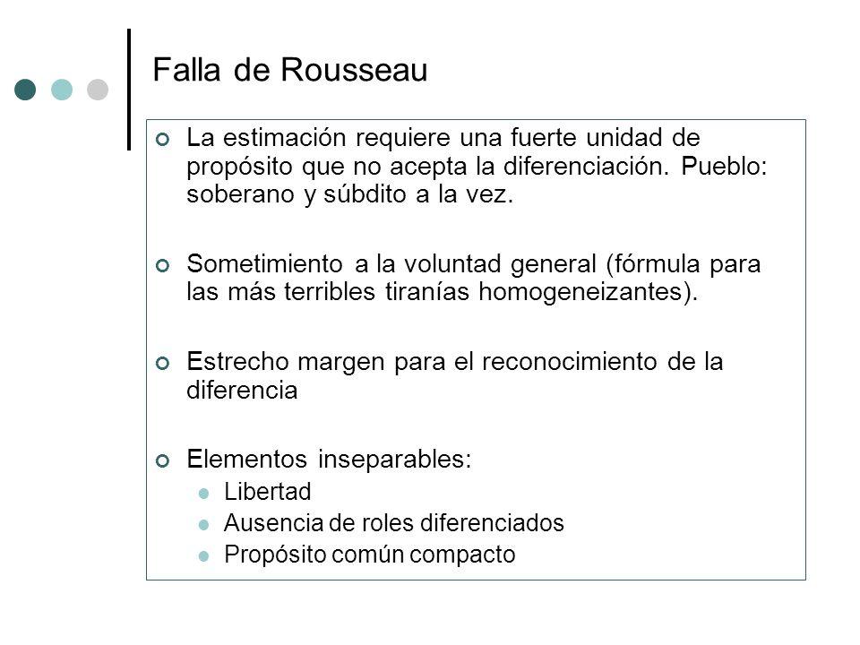 Falla de Rousseau La estimación requiere una fuerte unidad de propósito que no acepta la diferenciación. Pueblo: soberano y súbdito a la vez.