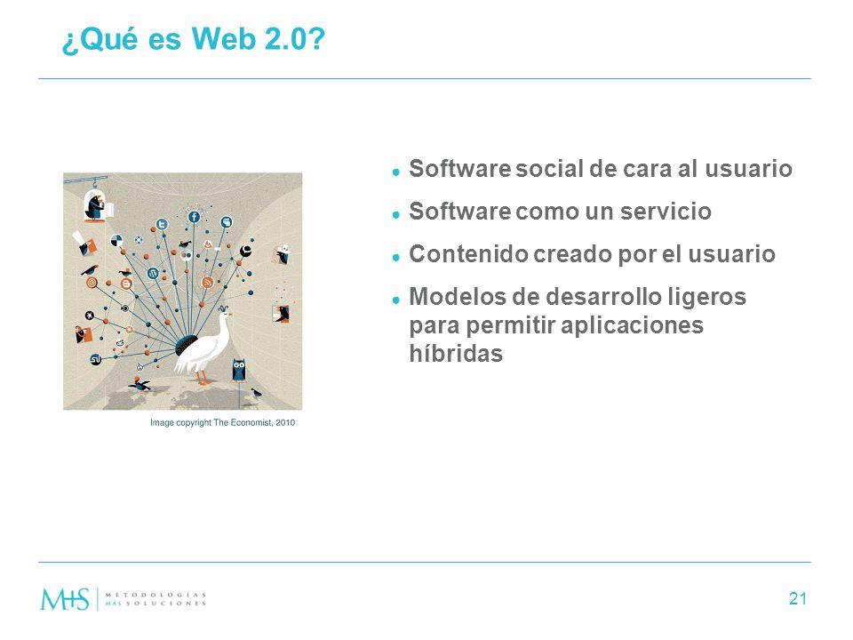 ¿Qué es Web 2.0 Software social de cara al usuario