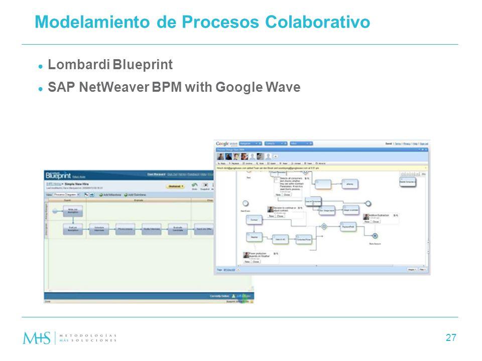 Modelamiento de Procesos Colaborativo