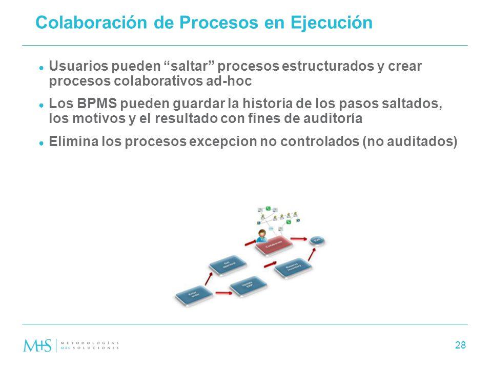 Colaboración de Procesos en Ejecución