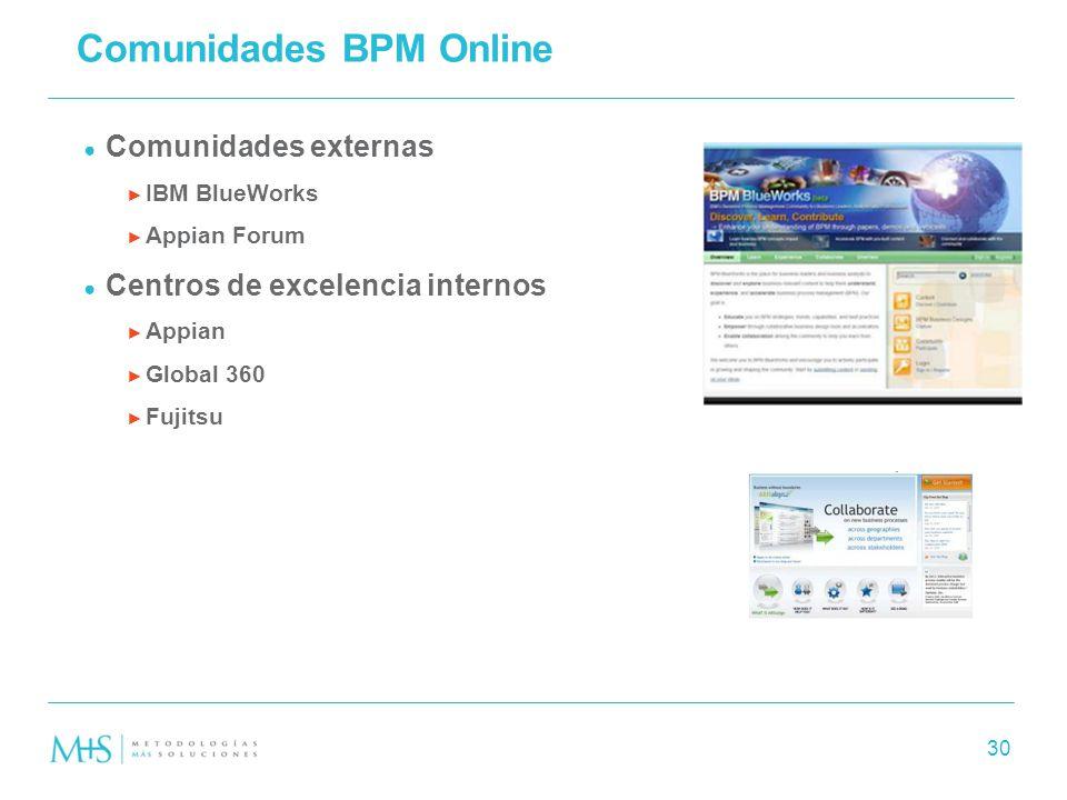 Comunidades BPM Online