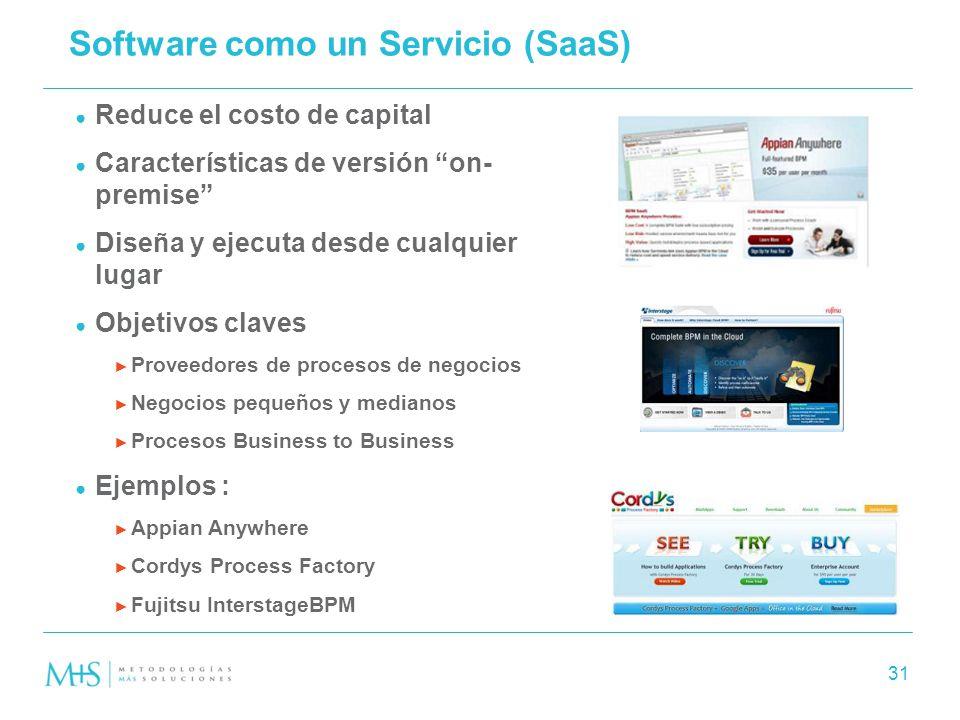 Software como un Servicio (SaaS)