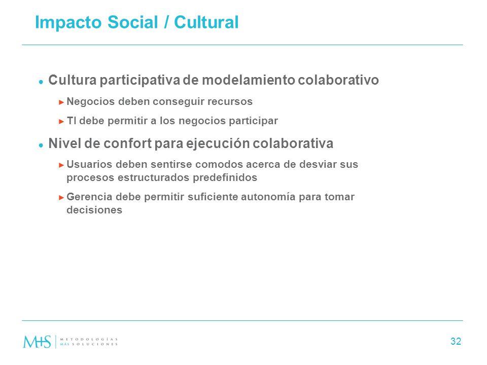 Impacto Social / Cultural