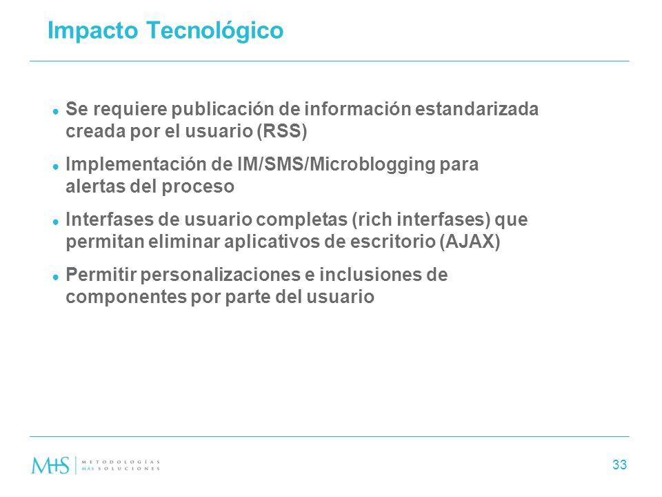 Impacto Tecnológico Se requiere publicación de información estandarizada creada por el usuario (RSS)