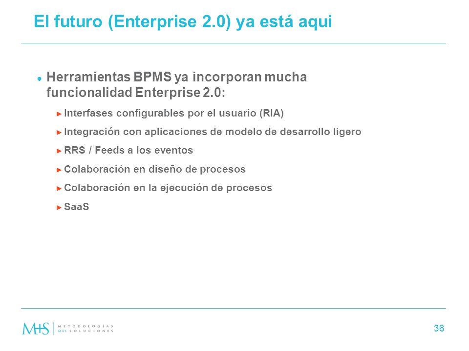 El futuro (Enterprise 2.0) ya está aqui