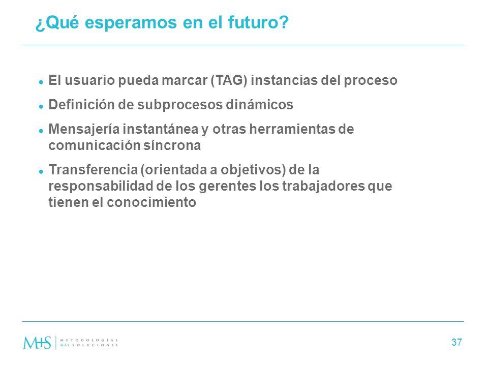¿Qué esperamos en el futuro
