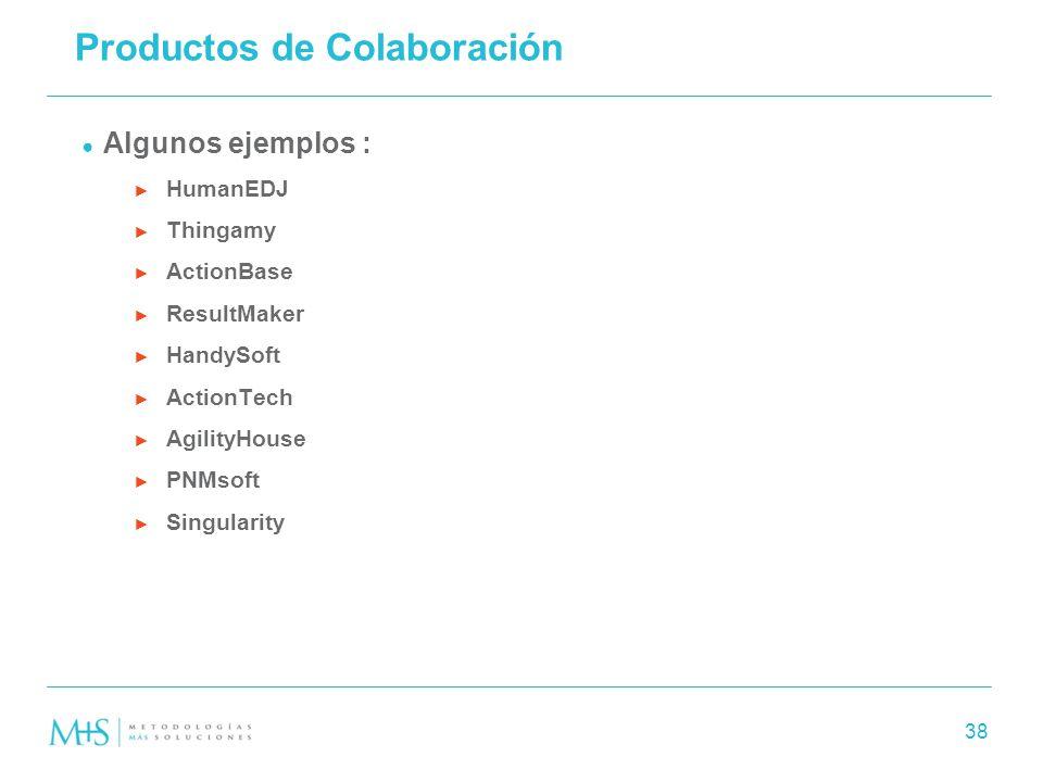 Productos de Colaboración