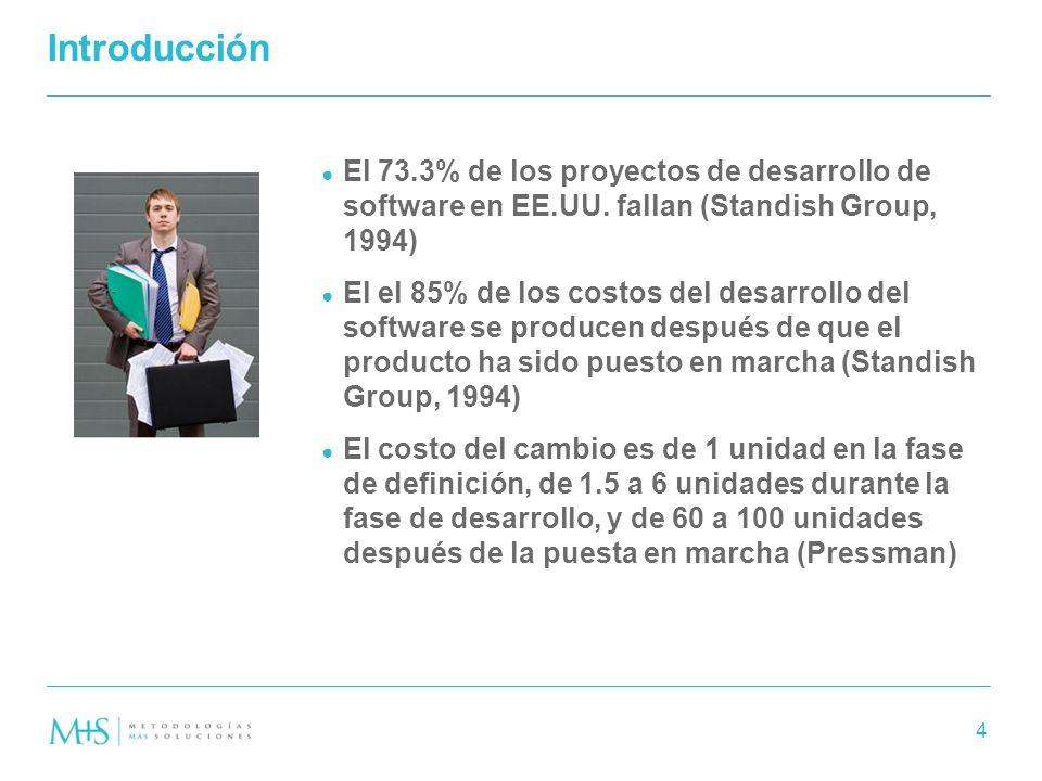 Introducción El 73.3% de los proyectos de desarrollo de software en EE.UU. fallan (Standish Group, 1994)