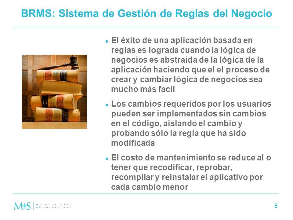 BRMS: Sistema de Gestión de Reglas del Negocio