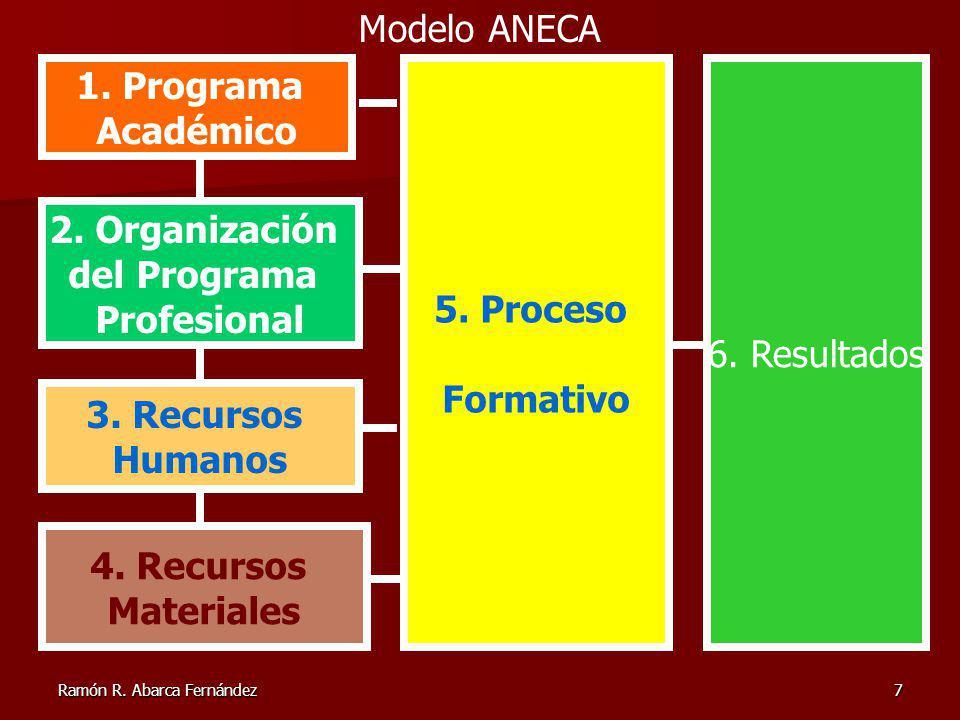 Modelo ANECA 1. Programa Académico 5. Proceso 6. Resultados