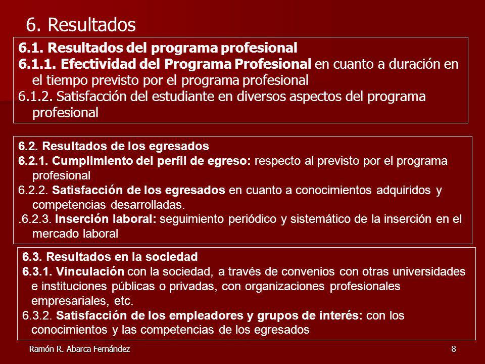6. Resultados 6.1. Resultados del programa profesional