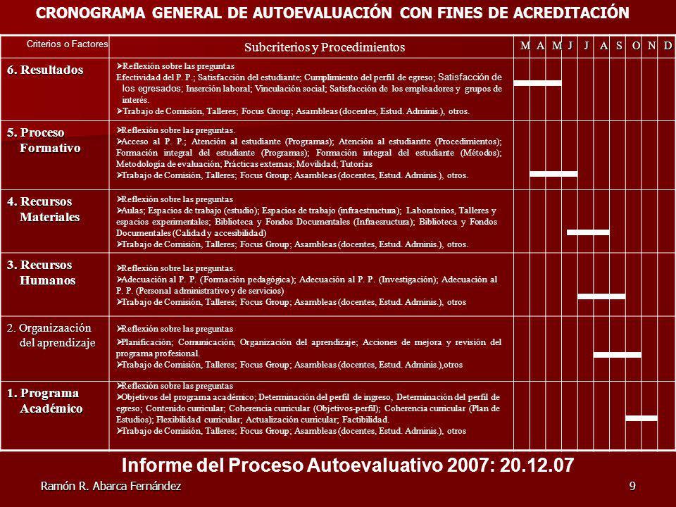 Informe del Proceso Autoevaluativo 2007: 20.12.07