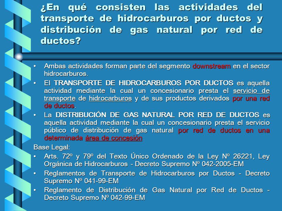 ¿En qué consisten las actividades del transporte de hidrocarburos por ductos y distribución de gas natural por red de ductos
