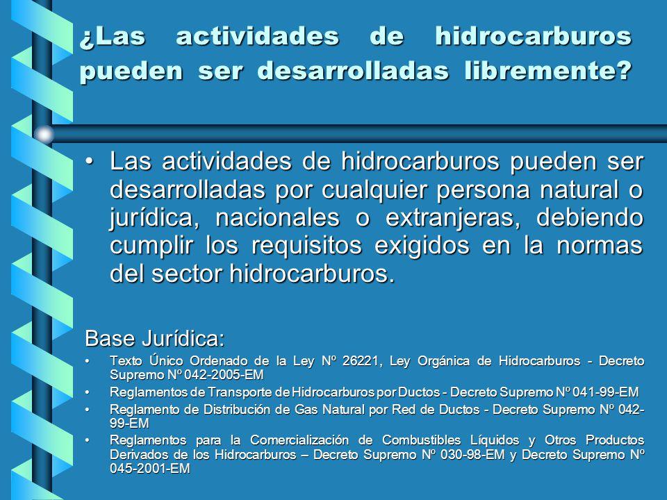 ¿Las actividades de hidrocarburos pueden ser desarrolladas libremente