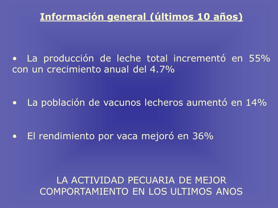 Información general (últimos 10 años)