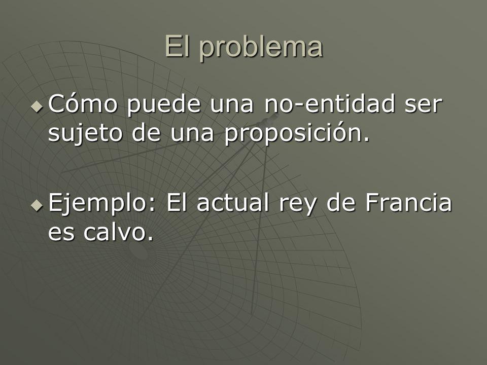 El problema Cómo puede una no-entidad ser sujeto de una proposición.