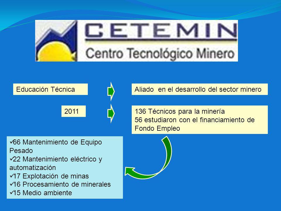 Educación Técnica Aliado en el desarrollo del sector minero. 2011. 136 Técnicos para la minería.