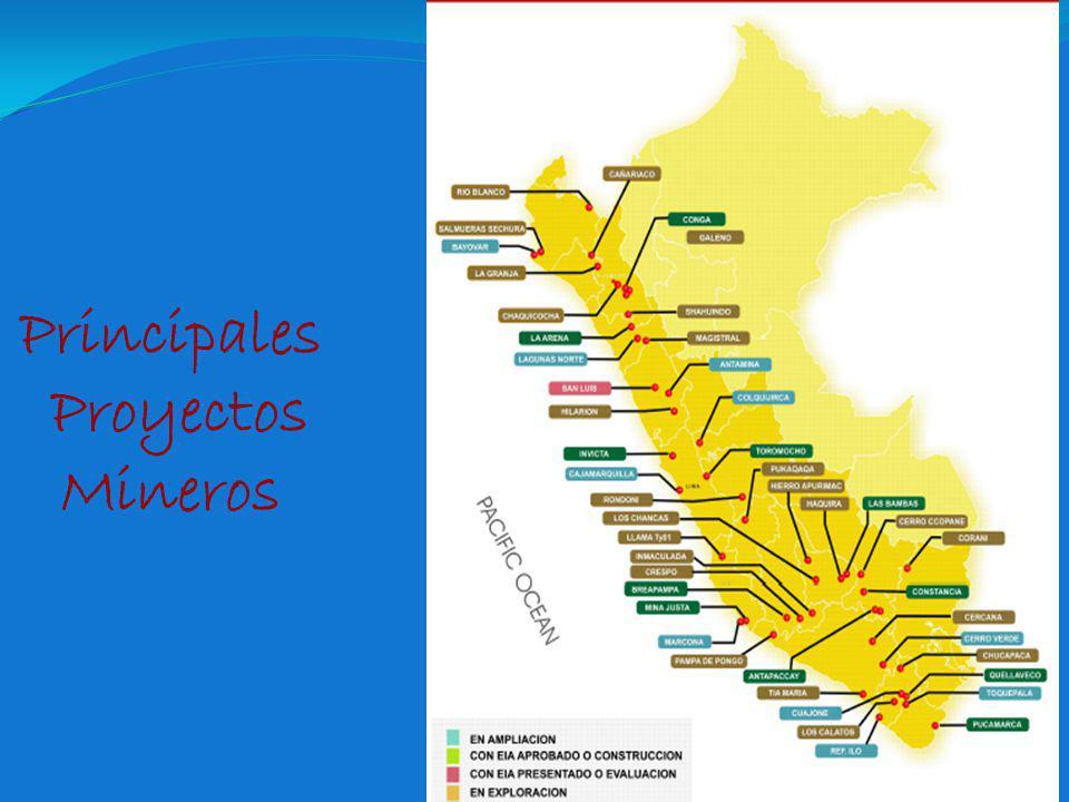 Principales Proyectos Mineros