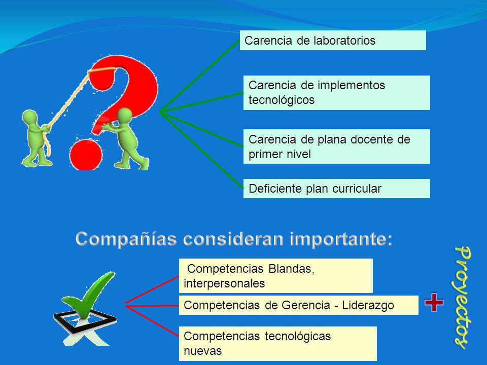 Compañías consideran importante: