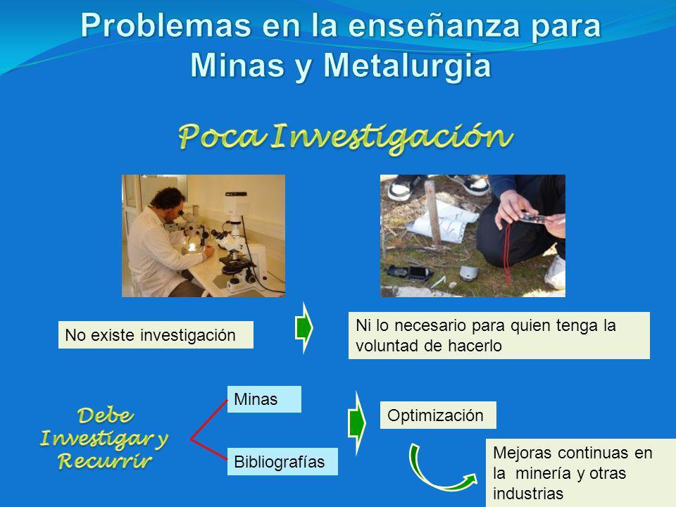 Problemas en la enseñanza para Minas y Metalurgia