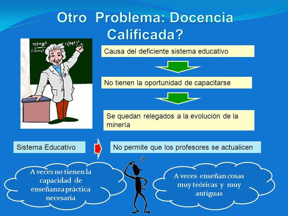 Otro Problema: Docencia Calificada
