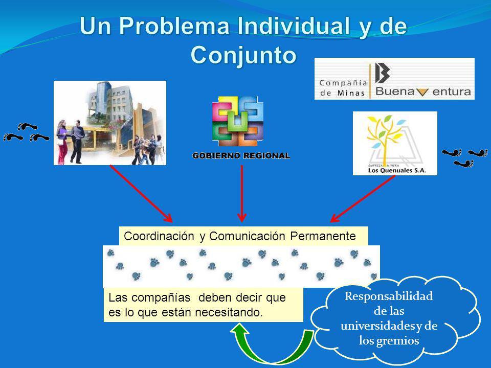 Un Problema Individual y de Conjunto