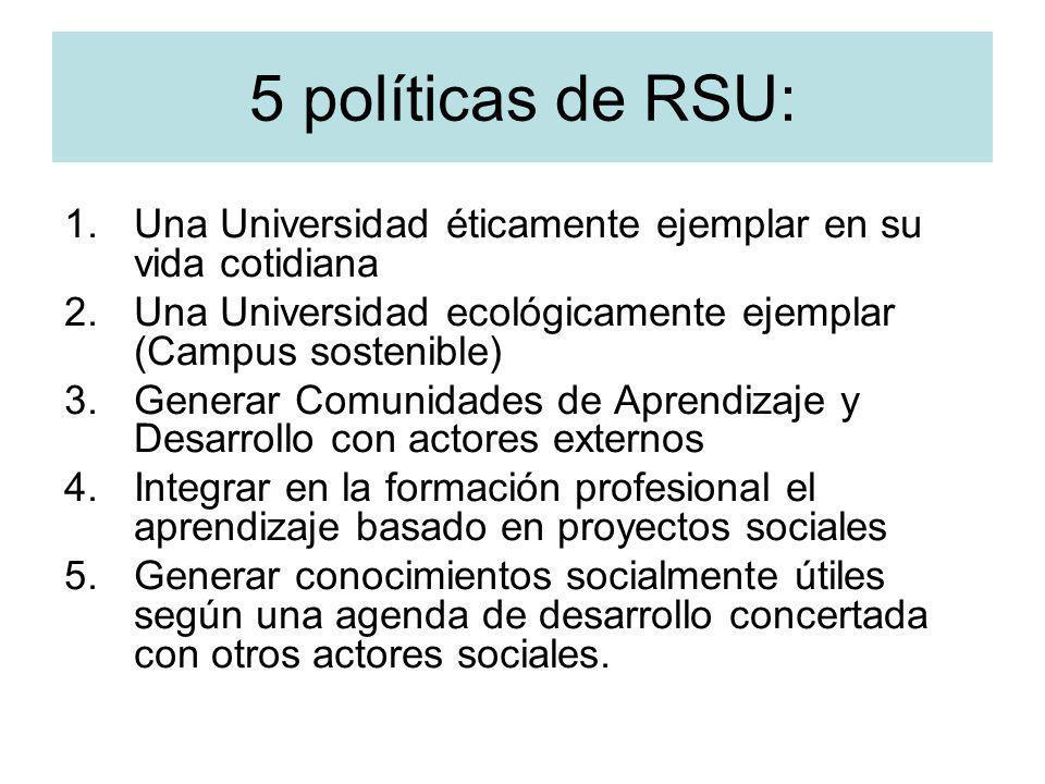 5 políticas de RSU: Una Universidad éticamente ejemplar en su vida cotidiana. Una Universidad ecológicamente ejemplar (Campus sostenible)