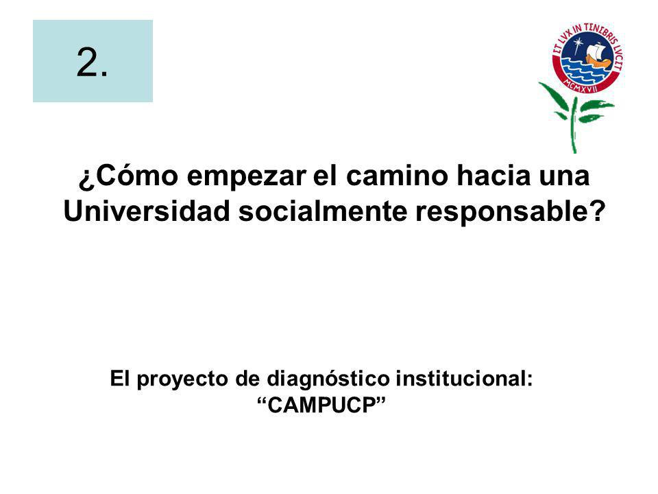 2. ¿Cómo empezar el camino hacia una Universidad socialmente responsable.