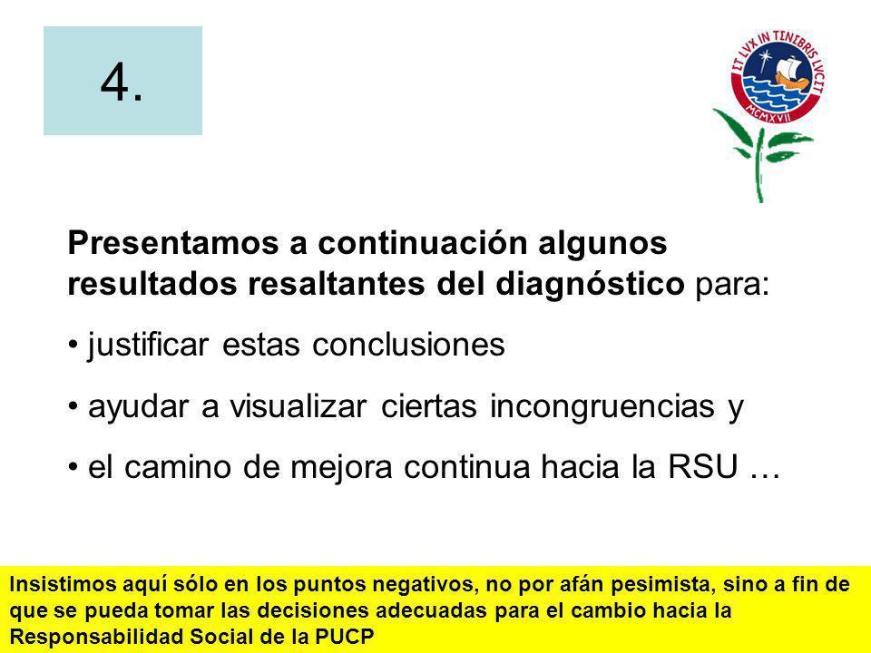 4. Presentamos a continuación algunos resultados resaltantes del diagnóstico para: justificar estas conclusiones.