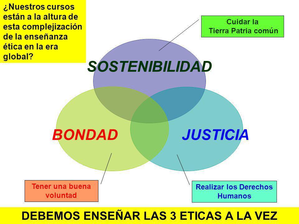 SOSTENIBILIDAD BONDAD JUSTICIA DEBEMOS ENSEÑAR LAS 3 ETICAS A LA VEZ