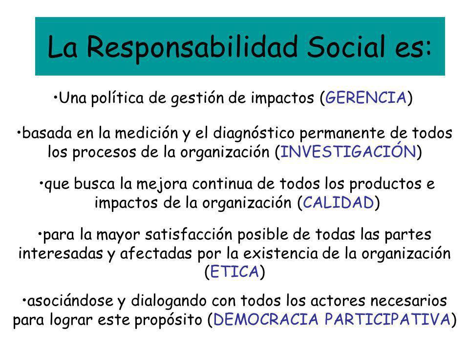 La Responsabilidad Social es: