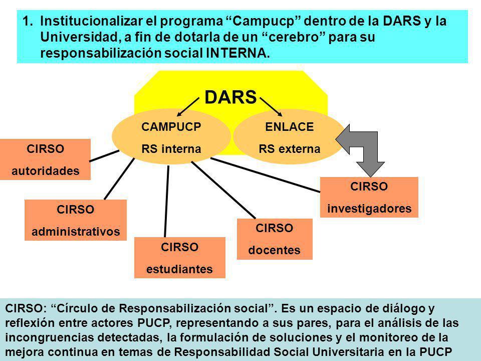 Institucionalizar el programa Campucp dentro de la DARS y la Universidad, a fin de dotarla de un cerebro para su responsabilización social INTERNA.