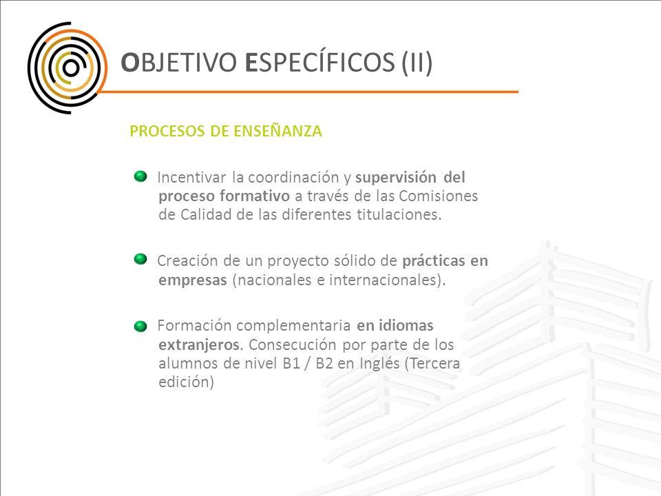 OBJETIVO ESPECÍFICOS (II)
