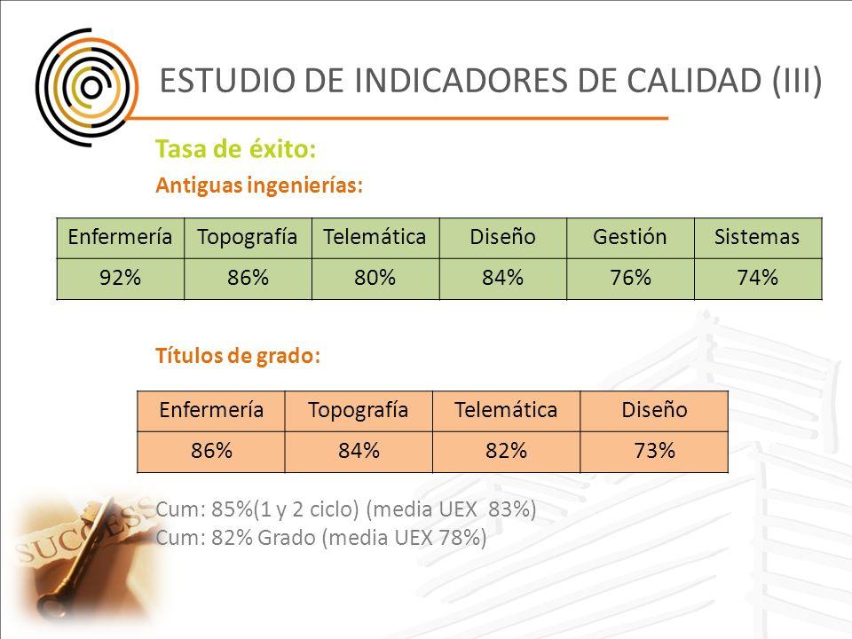 ESTUDIO DE INDICADORES DE CALIDAD (III)