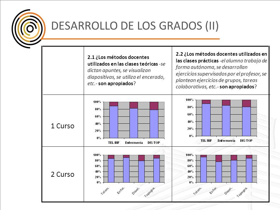 DESARROLLO DE LOS GRADOS (II)