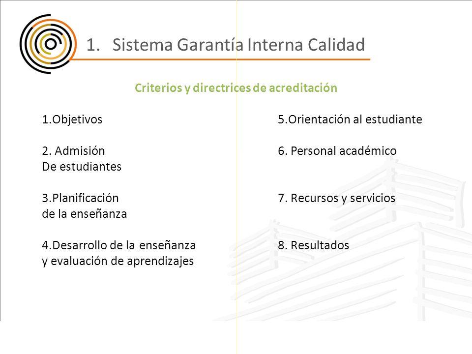 Sistema Garantía Interna Calidad
