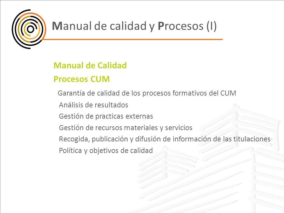 Manual de calidad y Procesos (I)