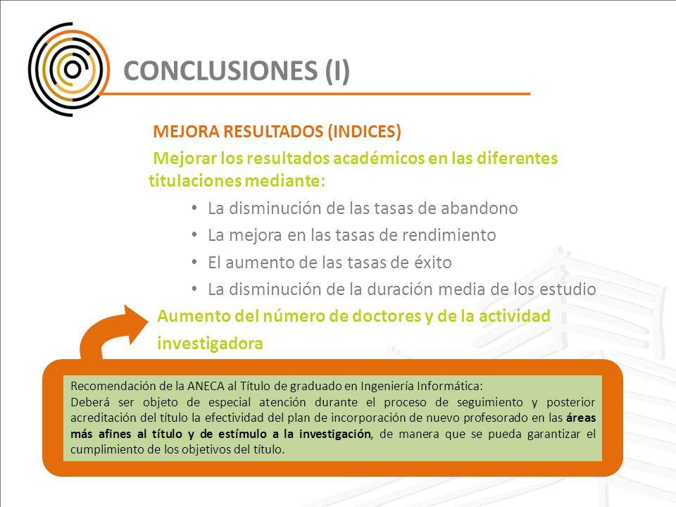 CONCLUSIONES (I) MEJORA RESULTADOS (INDICES) Mejorar los resultados académicos en las diferentes titulaciones mediante: