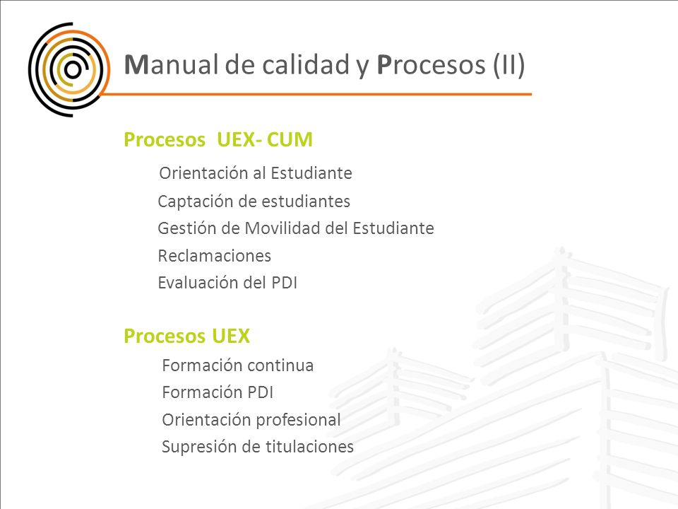 Manual de calidad y Procesos (II)