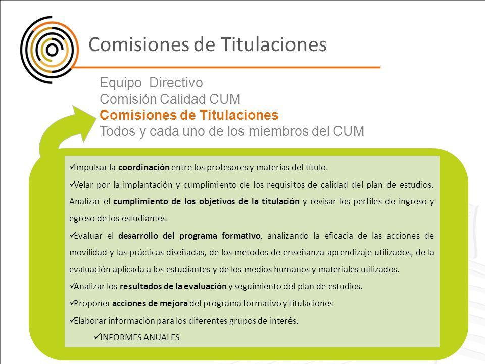 Comisiones de Titulaciones
