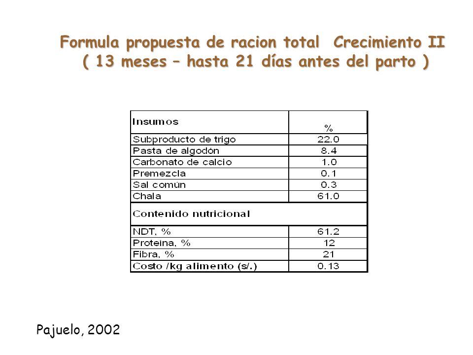 Formula propuesta de racion total Crecimiento II