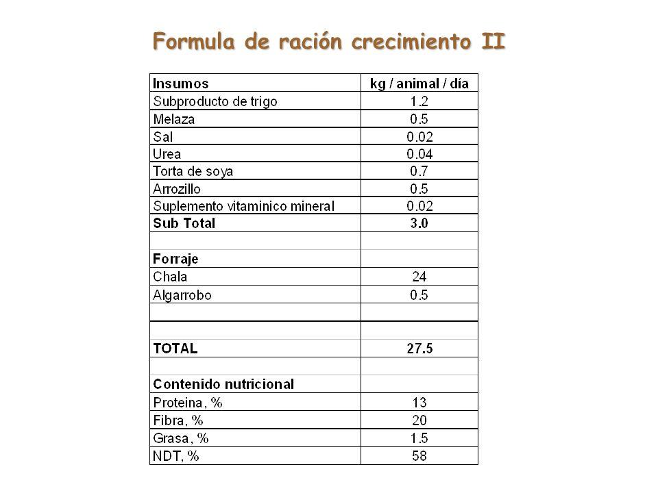 Formula de ración crecimiento II